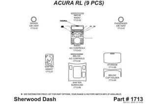 2005 2013 Acura RL Wood Dash Kits   Sherwood Innovations 1713 R   Sherwood Innovations Dash Kits