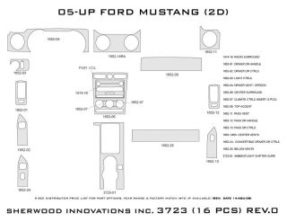 2005 2009 Ford Mustang Wood Dash Kits   Sherwood Innovations 3723 CF   Sherwood Innovations Dash Kits